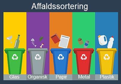 shutterstock_266669306 affalds sortering 400px